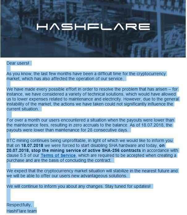 Auflösung des verrags SHA256 Cloud Mining
